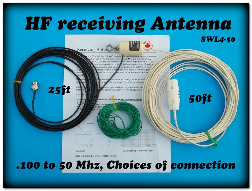 ANTENNA SWL (HF Receiving), Conception R.B. Senc.